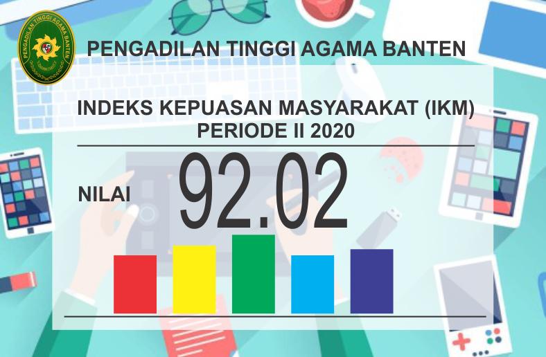 Nilai Survei Indeks Kepuasan Masyarakat (IKM)