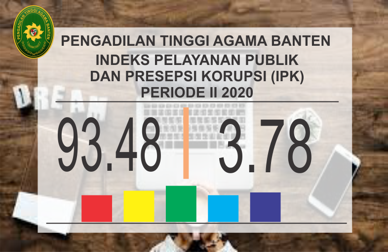 Nilai Survei Indeks Presepsi Korupsi (IPK)
